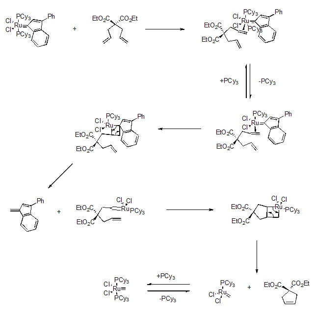 solvents for ring closing metathesis reactions Issue in honor of prof siegfried blechert arkivoc 2011 (iv) 71-81 olefin metathesis reactions of sulfur-containing alkenes and dienes cezary samojłowicz and karol grela institute of organic chemistry, polish academy of sciences, kasprzaka 44/52.