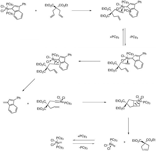 Ring-closing metathesis